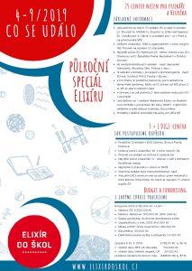 Speciál Elixíru 4-9/2019